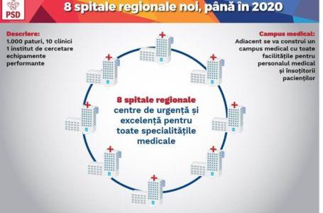 Paternitatea Spitalului Regional din Iași, disputată în Neamț de PSD și PNL